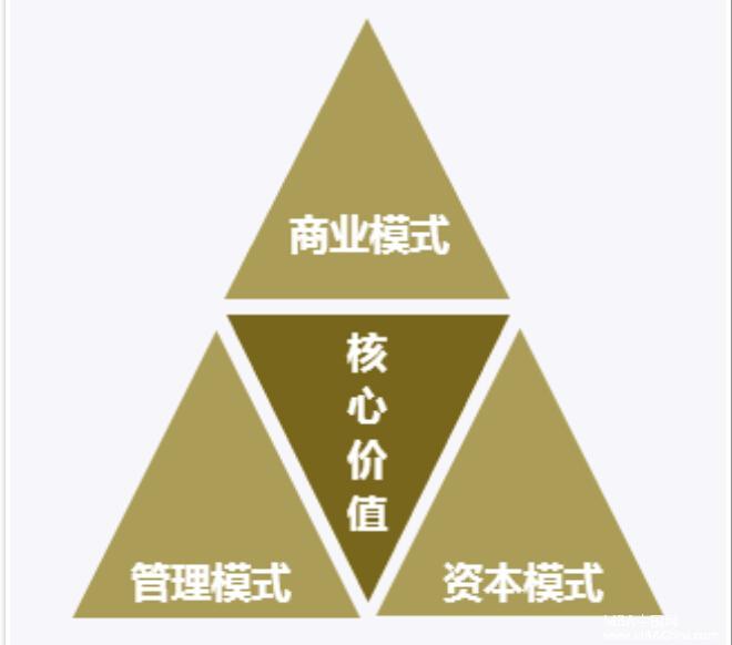 北京大学汇丰商学院2018级EMBA招生简章