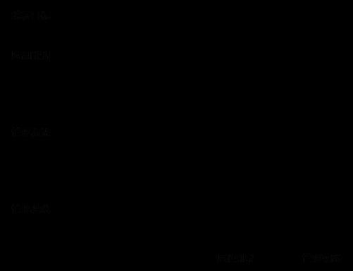 天津财经大学2018年MBA双证项目招生简章