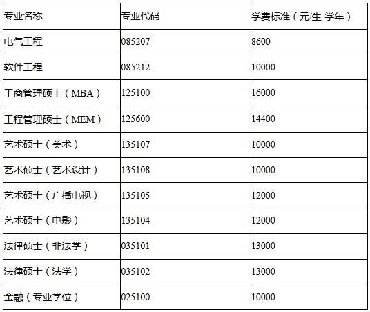 天津工业大学2018招收攻读硕士学位研究生简章