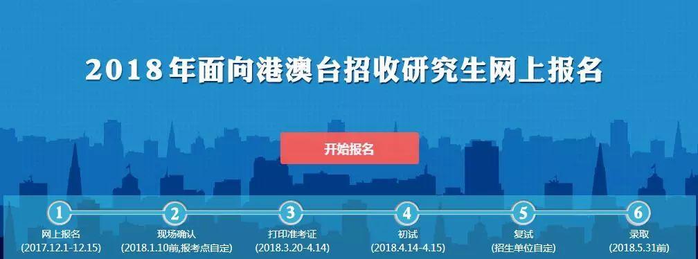2018浙江大学MBA面向港澳台考生网上报名通道正式开启