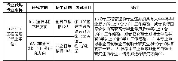 合肥工业大学专业目录