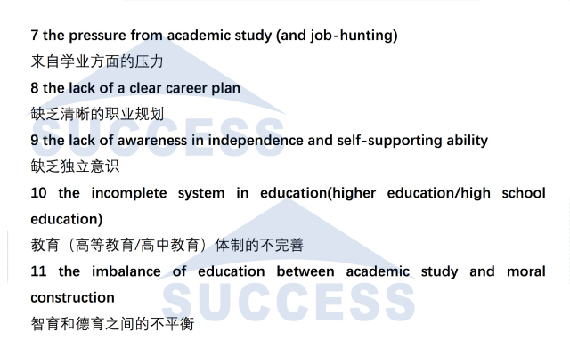MBA写作:大作文模板写作必考短语汇总