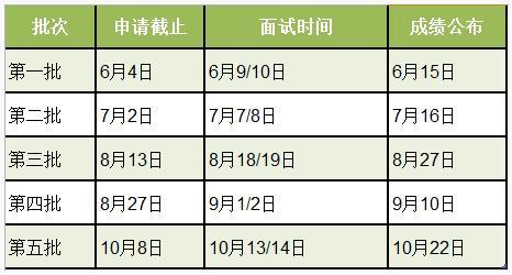 2019华东理工大学MBA招生简章