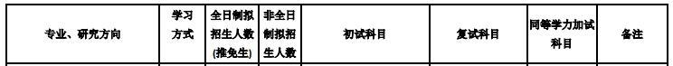 北京交通大学2020年公共管理硕士(120400)复试考试科目