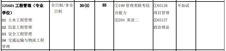 北京交通大学2020年125601 工程管理硕士(专业学位)复试考试科目