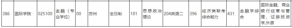 中国人民大学2020年金融硕士025100(专硕)复试白菜送彩金网站大全科目