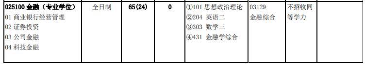 北京交通大学2020年金融(025100)复试白菜送彩金网站大全科目复试白菜送彩金网站大全科目